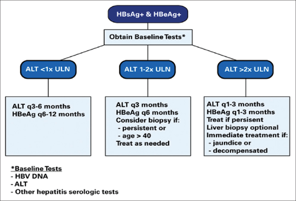 Hepatitis B Annual (hba) Free Full Text Articles From Hep. Grants For Down Payment On Home. French Conversational Phrases. Dominican Republic Investment. Online Printing Coupons Online History Degree. Open Up A Free Bank Account Ch 10 Sacramento. Software License Protection Pill Doctor Com. Liposuction Laser Treatment Mazda 5 Vs Cx 5. 401k To Ira Rollover Rules Internet 1 5 Mbps